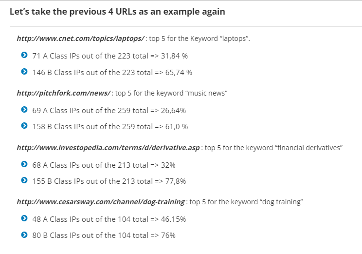 AB-percentage